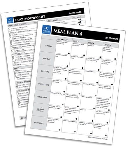 Mealplan2 low carb pinterest primal blueprint meal plan the primal meal plan has been devised to help you on your paleo journey with daily recipes shopping lists and meal plans it contains everything you need malvernweather Choice Image