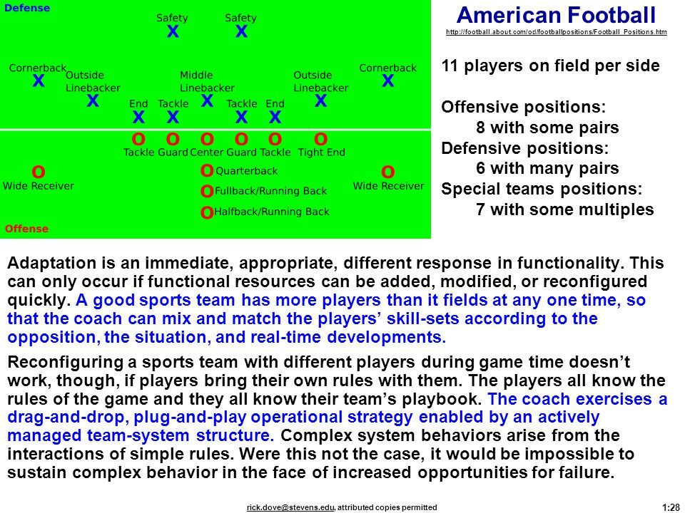 American Football Positions Yahoo Search Results Yahoo Image Search Results Football Positions American