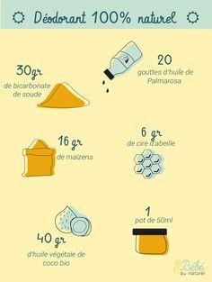 Cet été fabriquez votre déodorant maison 100% naturel en 2020 | Déodorant maison, Deodorant, Pots
