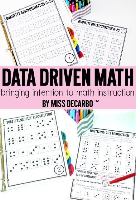 Using Data To Drive Math Instruction  Easy Organization And