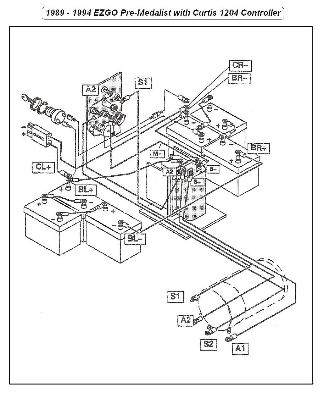 club car 36 volt wiring diagram free wiring diagram in 2020 | Ezgo golf cart,  Electric golf cart, Golf cart partsPinterest
