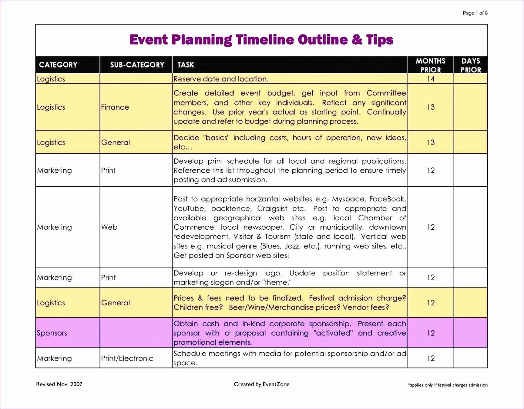 Event Planning Timeline Template Unique 10 Capacity Planning Template In Excel… in 2020 | Event ...