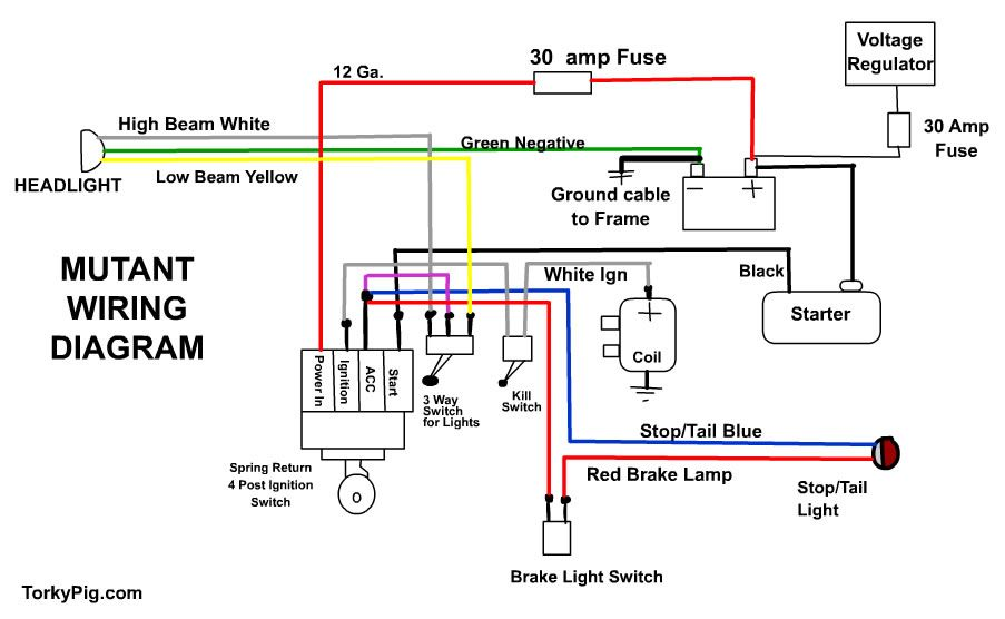 simple ignition wiring diagram ignition switch wiring diagram for motorcycle ignition basic wiring diagram for a motorcycle basic image on
