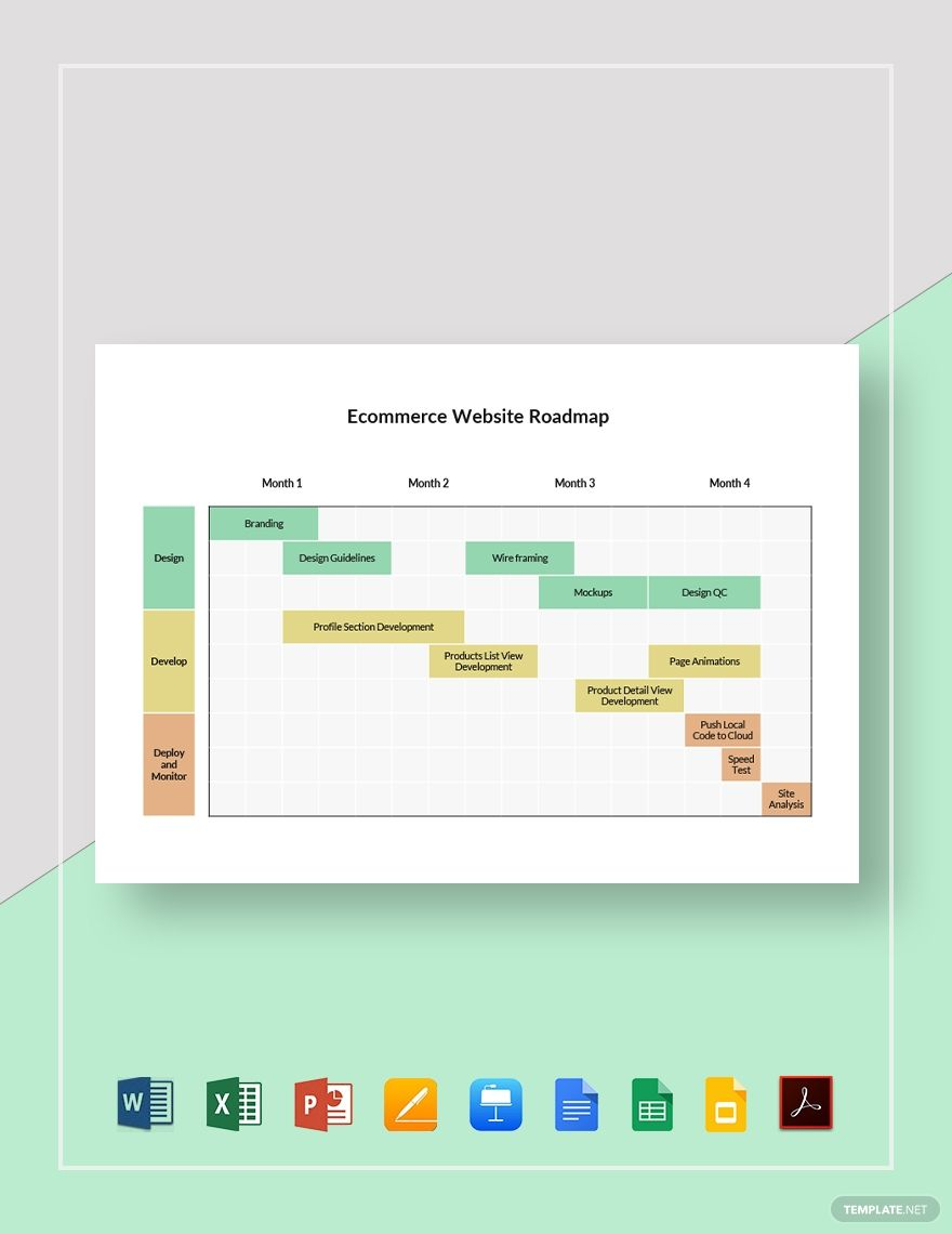 Ecommerce Website Roadmap Branding Design Microsoft Powerpoint