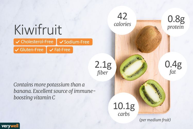 Kiwi Nutrition Facts Calories Carbs And Health Benefits Kiwi Nutrition Fruit Nutrition Facts Fruit Nutrition