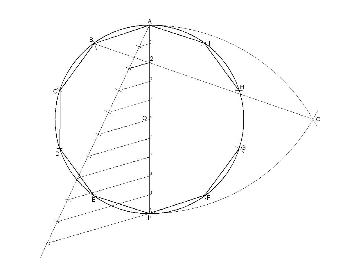 Método General Para Dibujar Polígonos Inscritos En Circunferencias Polígono Regular Geometría Plana Poligonos Estrellados