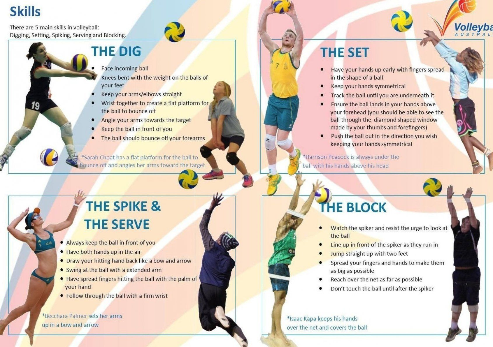 Volleyball Skills Volleyball Skills Model Provided By Volleyball Australia Volleyballskilldefiniti In 2020 Volleyball Skills Volleyball Workouts Coaching Volleyball