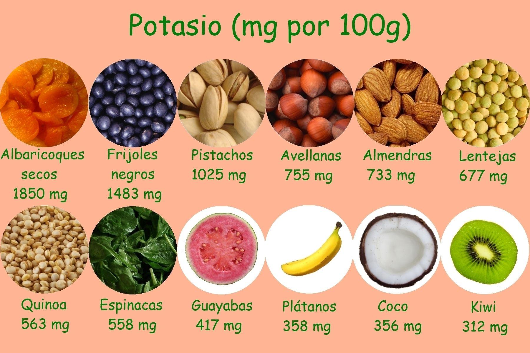 Alimentos ricos en Potasio 2 | Magnesio alimentos ...