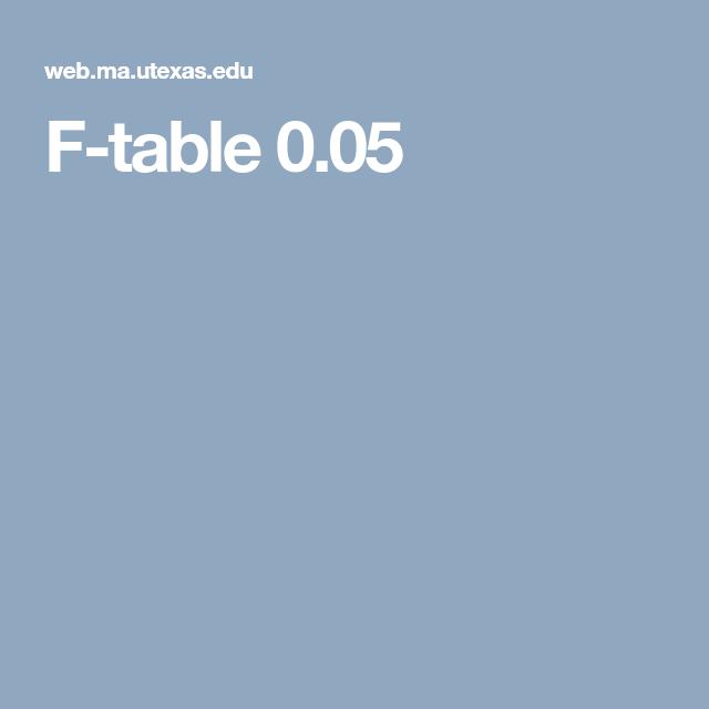 F Table 0 05 Table School