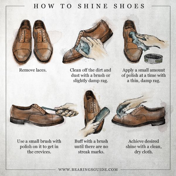 """How To Shine Your Shoes"" infographic by graphic designer + illustrator Russell Shaw for Bearings // #bearings #menswear #mensfashion #graphicdesign #design #illustration #infographic #fashion"