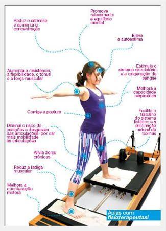Resultado De Imagen Para Frases Pilates Pilates Joseph