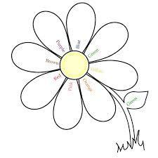 Resultado De Imagen Para Margaritas Dibujos Dibujos De Flores Margaritas Dibujo Margaritas