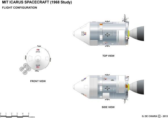 Project Icarus: destroying asteroids with nuclear weapons in