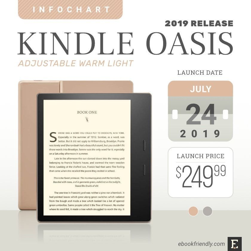Kindle Oasis 3 (2019) with warm light control – full tech