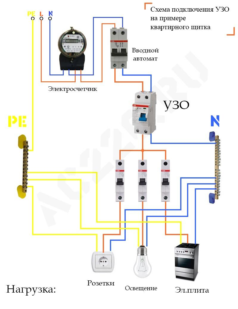 Электрика схема узо