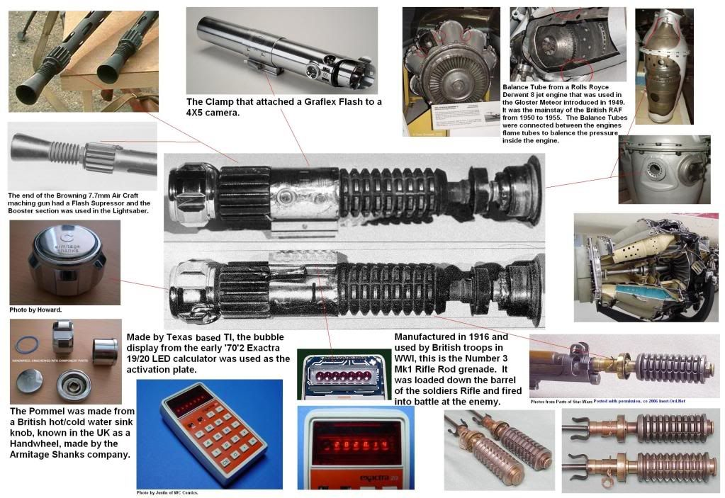 New To Rpf Want To Make A Lightsaber Help Lightsaber Parts Lightsaber Obi Wan Lightsaber
