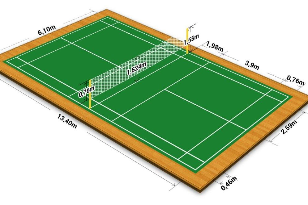 Badminton Court Dimensions For Single Doubles Sporty Review Badminton Court Badminton Badminton Rules