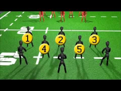 Rugby 101 Understanding Player Positions Rugby Positions