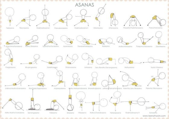 Cute Asana Chart For Kids But With The Real Sanskrit Names Would Be Nice To Rename Poses And Use In Kids Class Basic Yoga Poses Yoga Sanskrit Yoga Postures