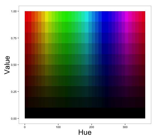 Color Hue Chart Keninamas