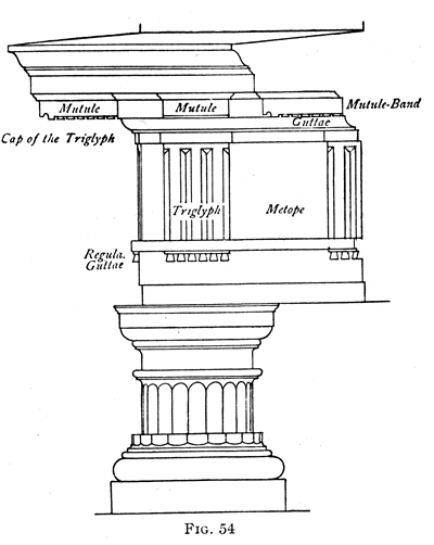 Characteristics Of The Doric Entablature Triglyphs Appear Centered Above Every Column A Stylized Representation