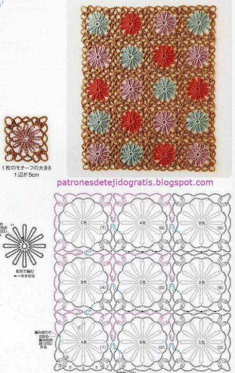 Tejido continuo patron ganchillo   Puntos de crochet   Pinterest ...