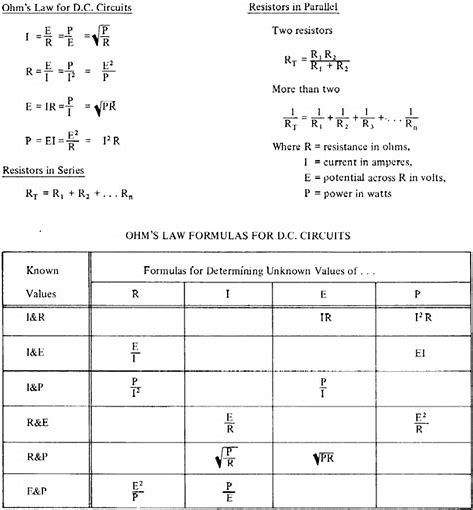 Image Result For Electronic Formulas Cheat Sheet Rf  With