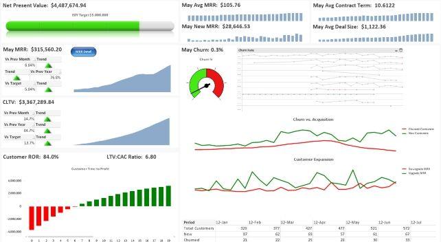 Qlikview Report Business Intelligence Dashboard  It  Bi