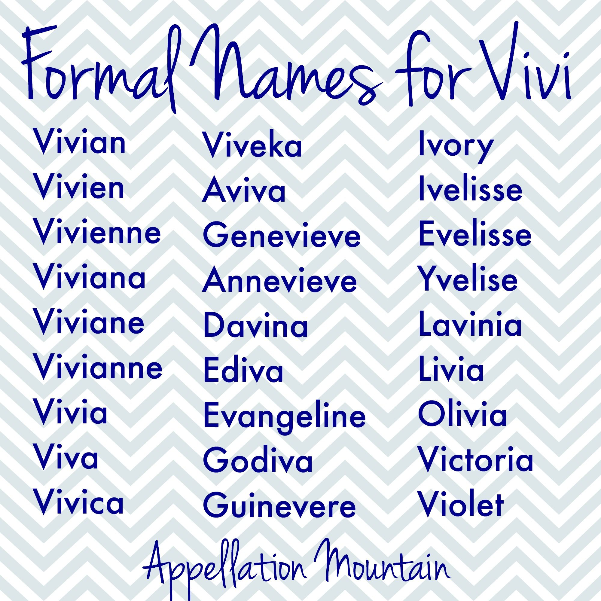 Formal Names for Vivi: Viviana, Genevieve, and More | Baby ...
