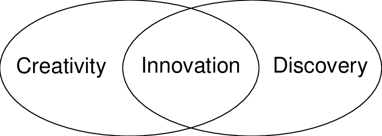 1  Three Types Of Knowledge Production