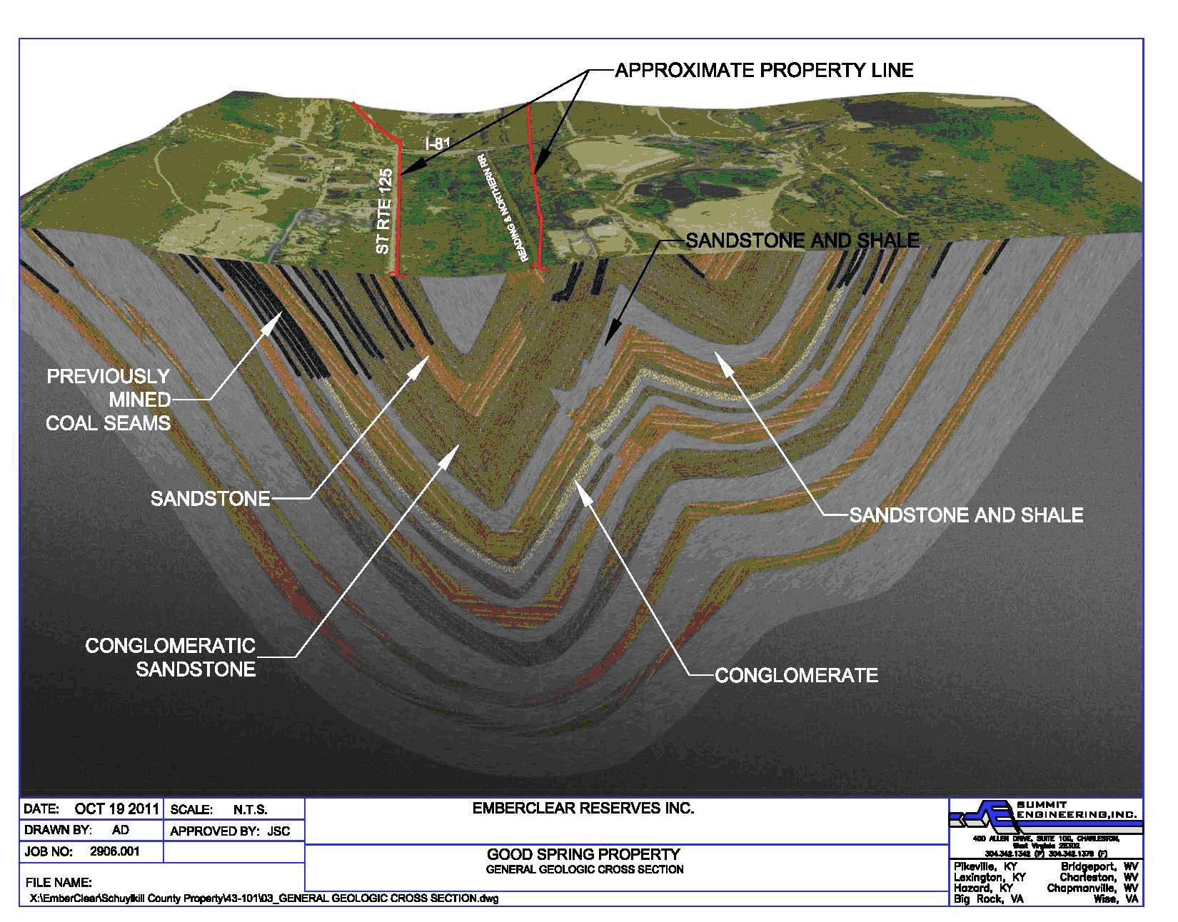 Pin By Katie Montgomery On Drilling Geology