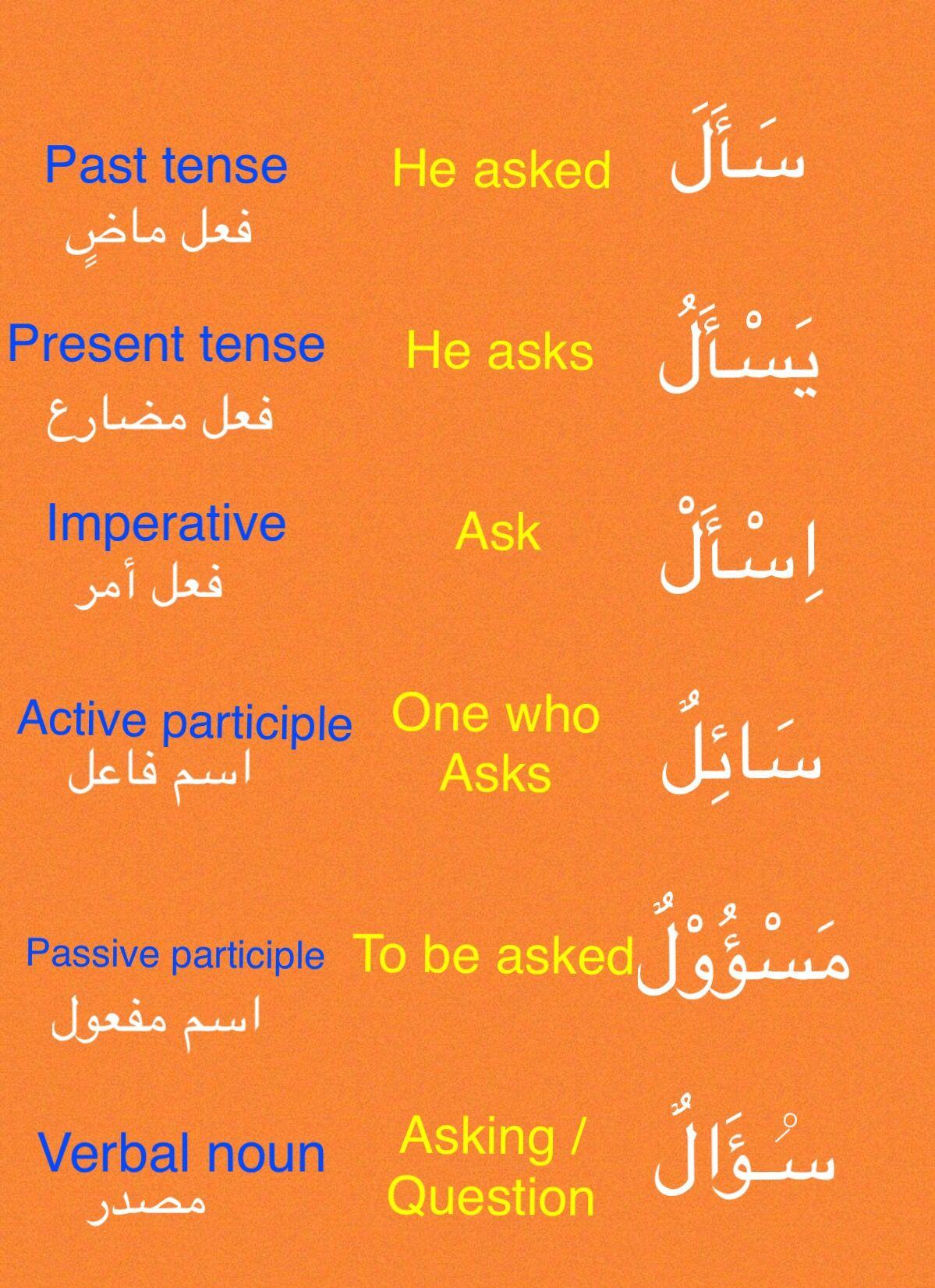 Pin By Soulathtaufi On Mm Learning Arabic Arabic Language Quran Arabic