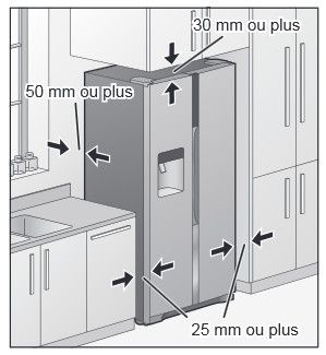 Bien installer un r frig rateur am ricain darty vous for Installer un frigo encastrable