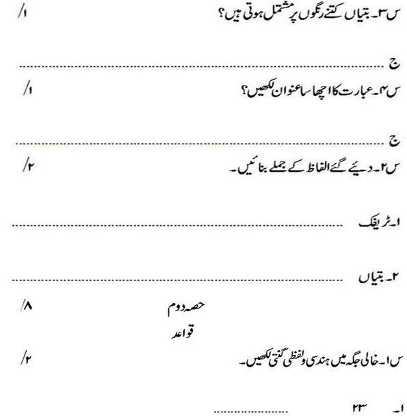 Pin By Iman Ashraf On Urdu Tafheem Pinterest