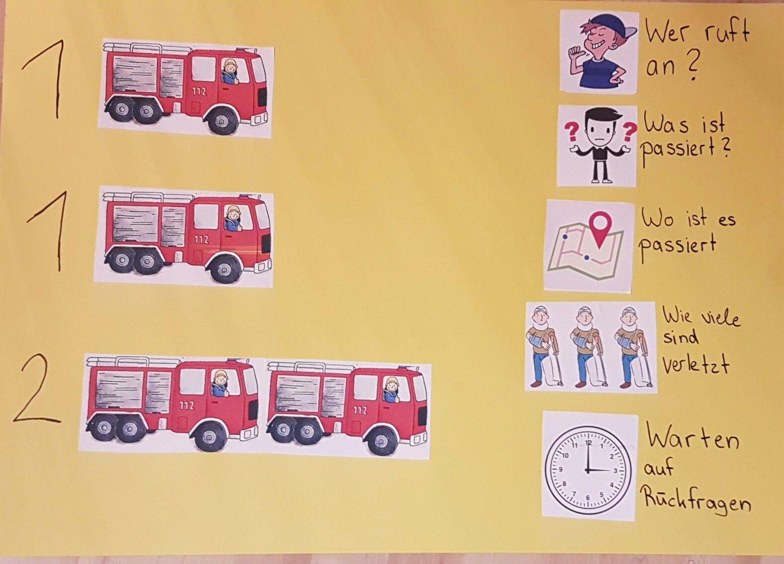 So kann man Kindern die Notrufnummer der Feuerwehr einfach beibringen und eine Merkstütze bieten. Außerdem sind die wichtigen W-Fragen dargestellt,die bei einem Notruf berücksichtigt werden sollten.
