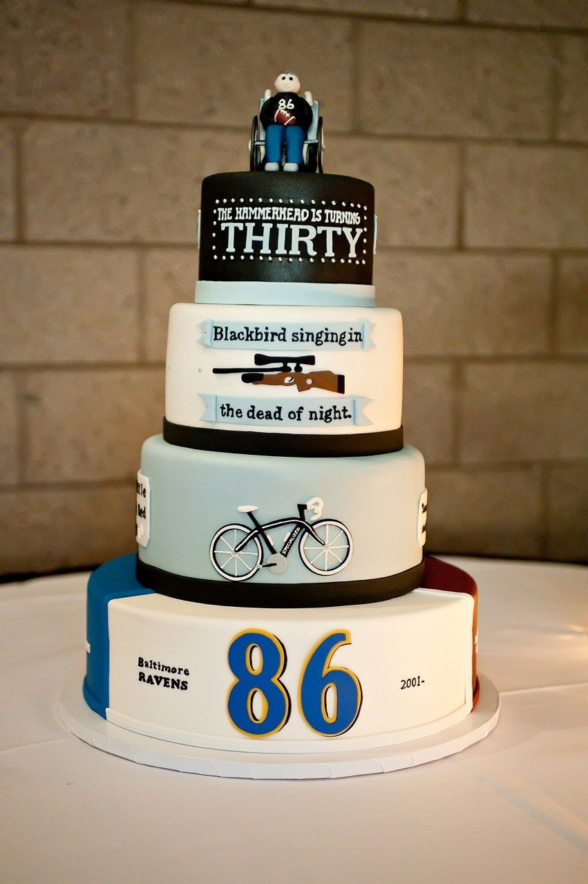 23 Pretty Picture Of Funny Birthday Cake Sayings The Good Apple Todd Heap 30th