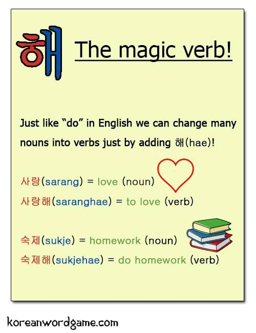 Hanji - Korean conjugations and definitions - Apps on ...