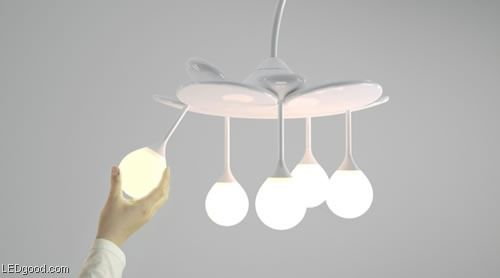 LED Rechargeable Lights For A Perfect Interior Mood Drop Light (1)