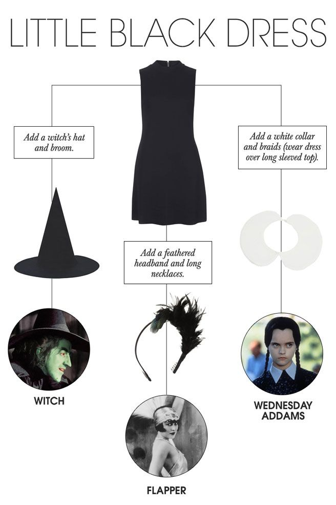 Halloween costumes wearing black dress