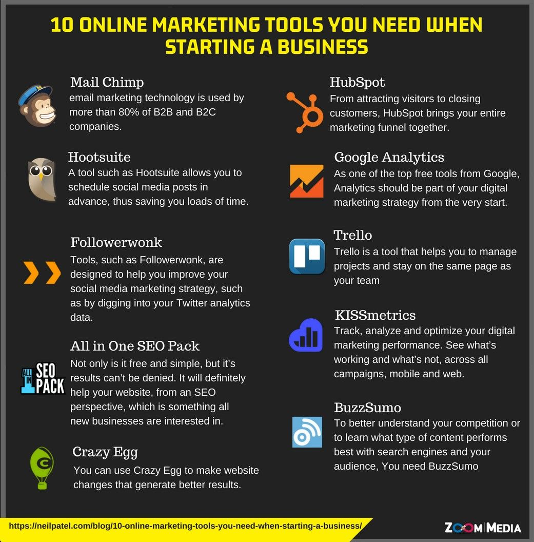 10 Online Marketing Tools You Need When Starting A