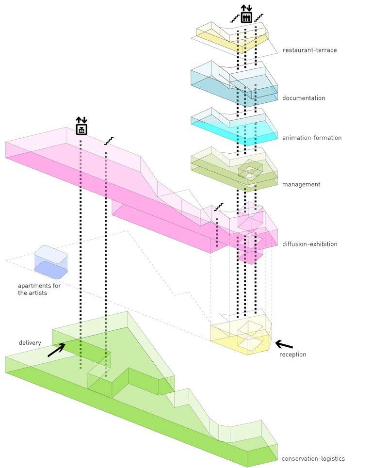 frac paca ecdm philippe mathieu laurent nig architecture sketches drawing diagrams. Black Bedroom Furniture Sets. Home Design Ideas