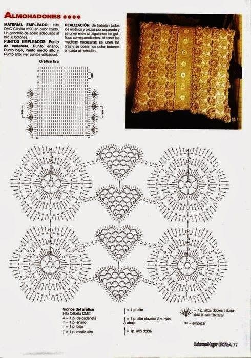Pin de Sandra en Almohadones | Pinterest | Puntos crochet, Símbolos ...