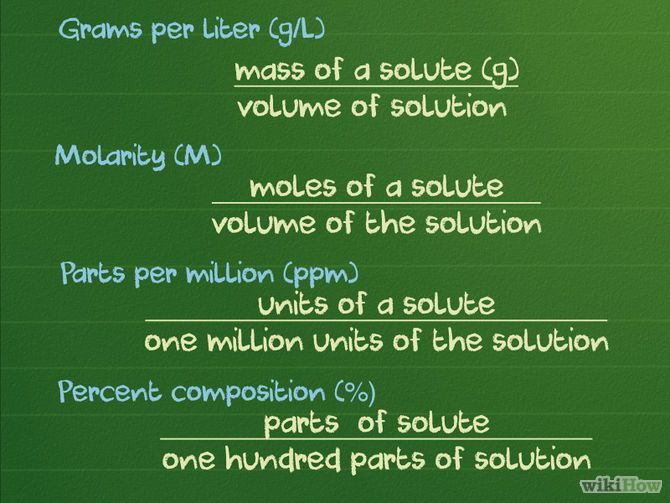 5 Easy Ways To Calculate The Concentration Of A Solution Fitness Motivacion Mujer Chemistry Education Chemistry Lessons Teaching Chemistry