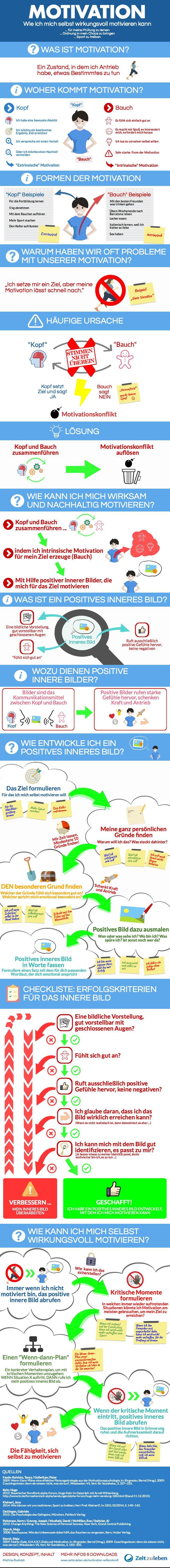 Infografik Motivation Wie Kann Ich Mich Selbst Motivieren Motivation Infografik Selbstmotivation