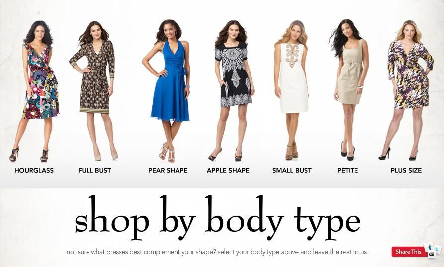 Macy S Body Shapes Hourglass Shape Hourglass And Frocks