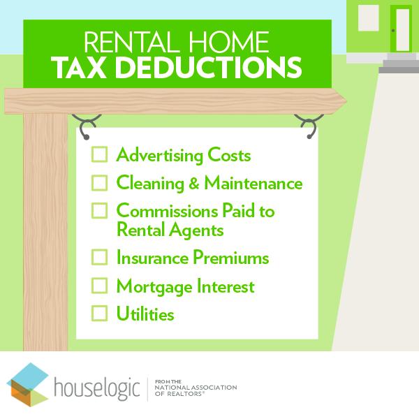 Real Estate Rental Properties