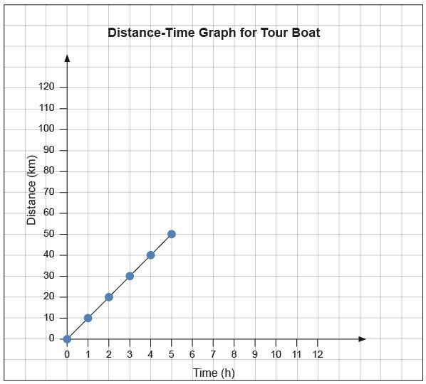 Coordinate Graph Paper With Numbers | Print X And Y Axis Graph
