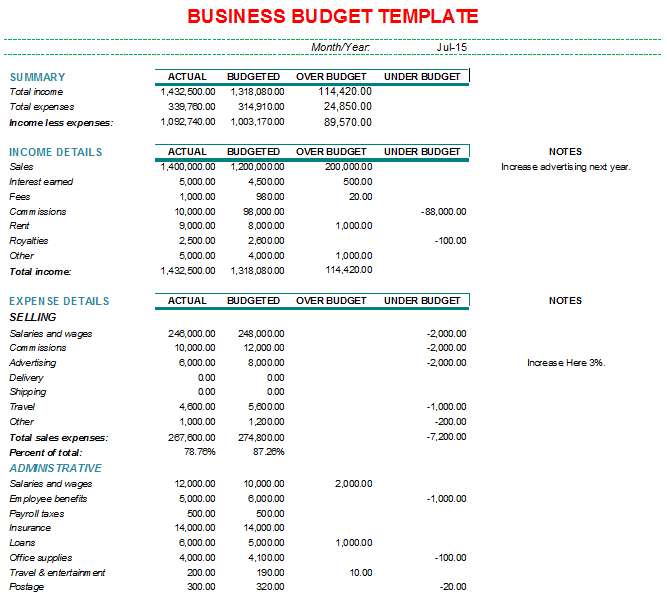 Business Budget Template 1 Templates Business Budget