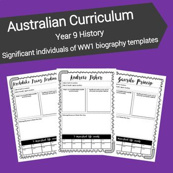 Australian CurriculumYear  HistorySignificant Individuals Of