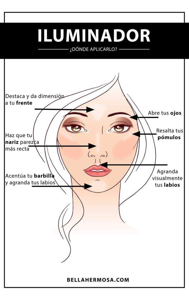 maquillaje iluminador donde aplicarlo #maquillaje #makeup #belleza